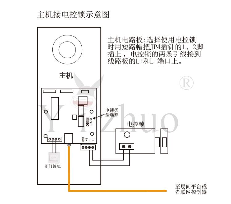 安星 静音锁 电控锁 电子锁 安防锁 电磁锁 门禁,楼宇